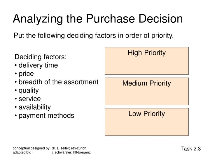 Analyzing the Purchase Decision