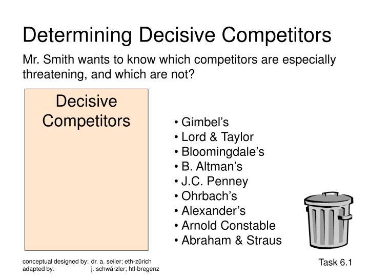 Determining Decisive Competitors