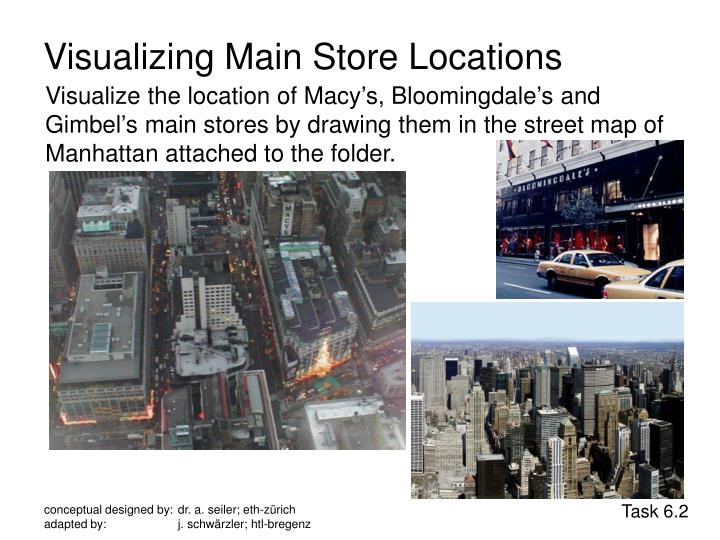 Visualizing Main Store Locations