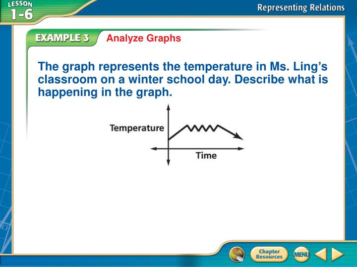 Analyze Graphs