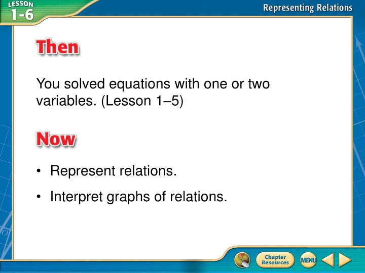You solved equations with one or two variables. (Lesson 1–5)