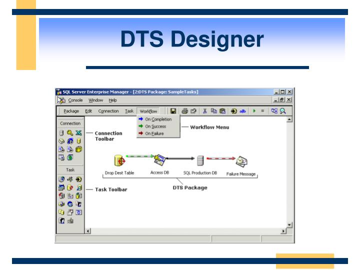 DTS Designer