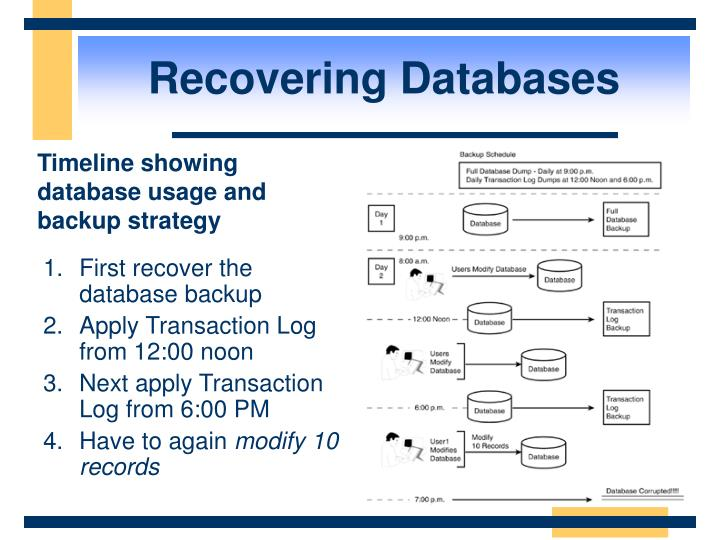 Recovering Databases