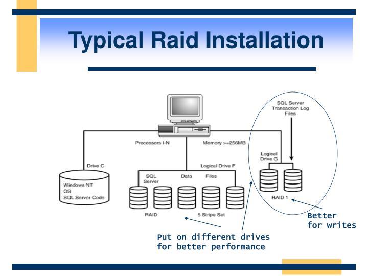 Typical Raid Installation