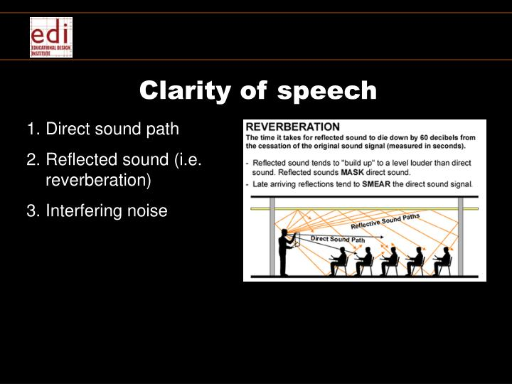 Clarity of speech