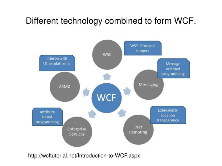 Different technology combined to form wcf