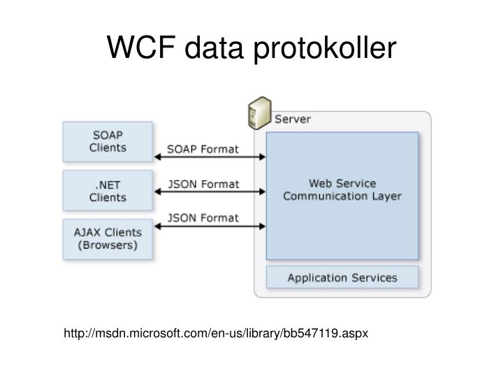 WCF data protokoller