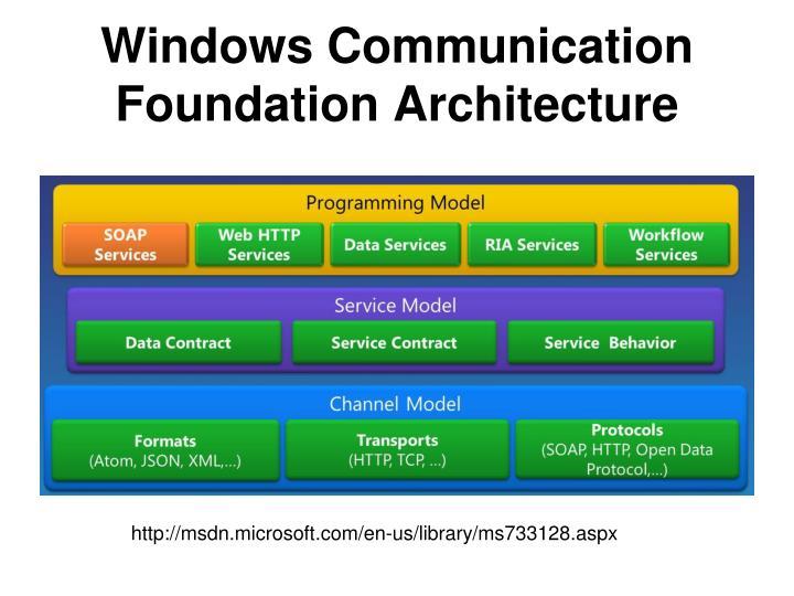 Windows Communication Foundation Architecture