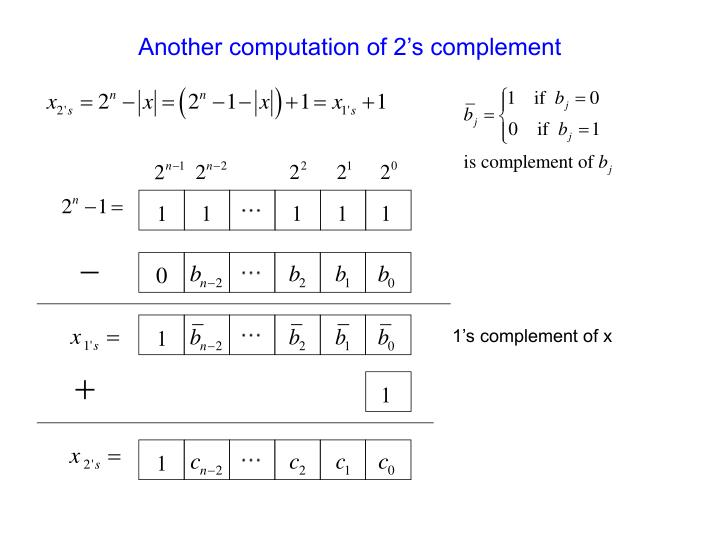 Another computation of 2's complement