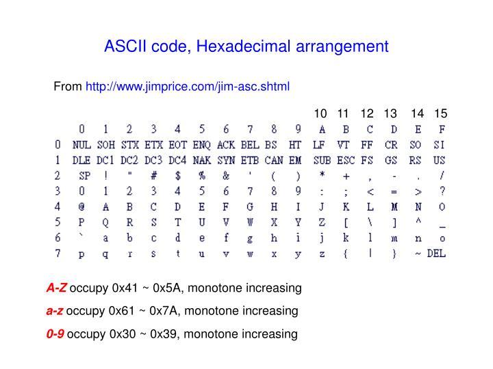 ASCII code, Hexadecimal arrangement