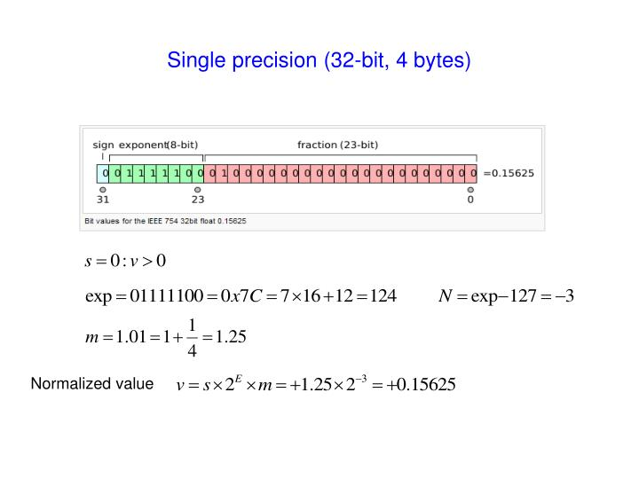 Single precision (32-bit, 4 bytes)