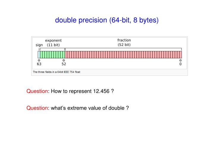 double precision (64-bit, 8 bytes)
