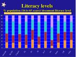 literacy levels population 16 to 65 years document literacy level