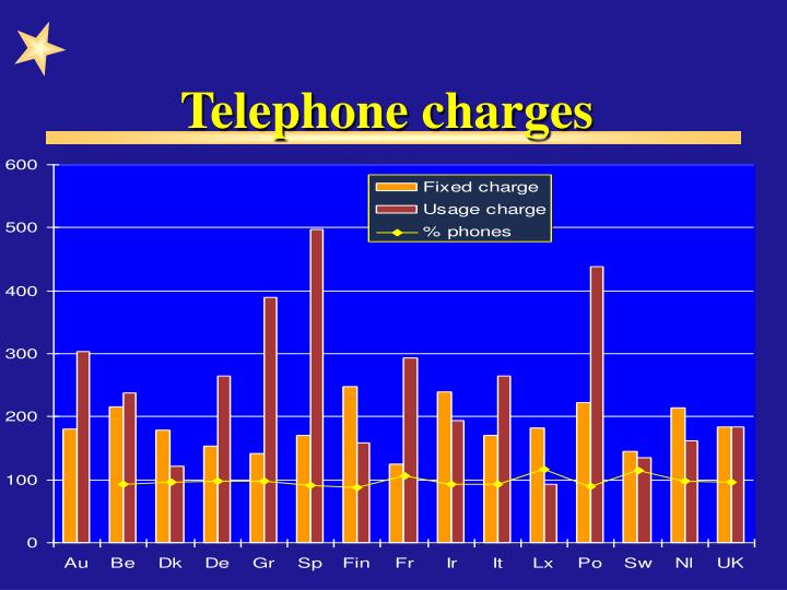 Telephone charges
