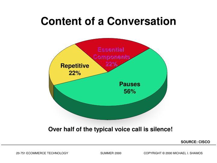 Content of a Conversation