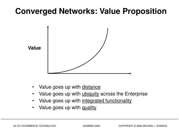 Converged Networks: Value Proposition