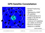 gps satellite constellation