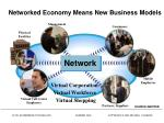 networked economy means new business models
