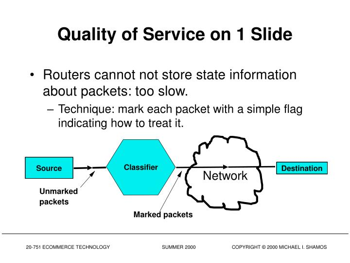 Quality of Service on 1 Slide