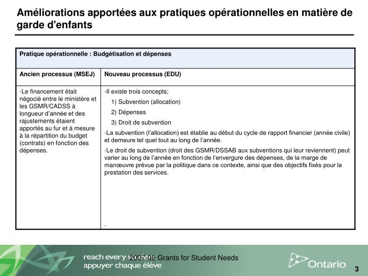 Am liorations apport es aux pratiques op rationnelles en mati re de garde d enfants
