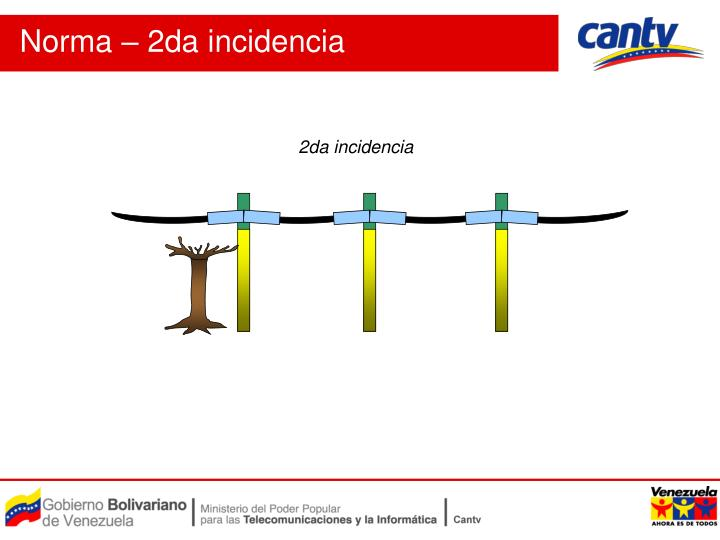 Norma – 2da incidencia