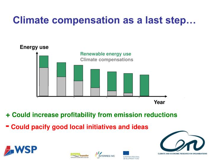 Climate compensation as a last step…