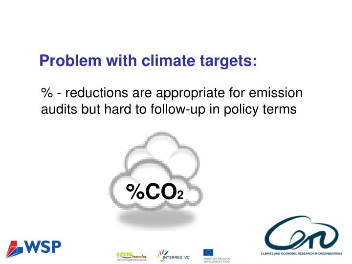 Problem with climate targets: