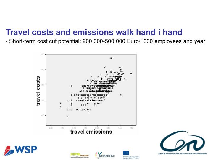 Travel costs and emissions walk hand i hand
