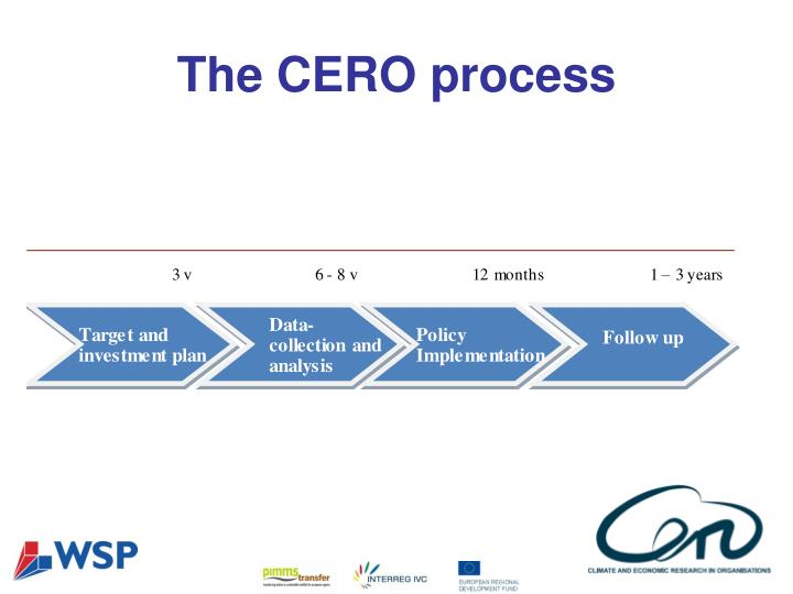 The CERO process