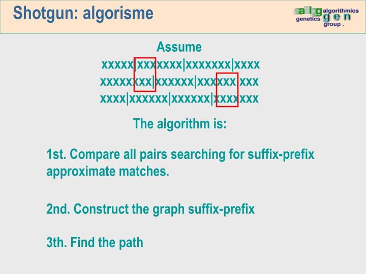 Shotgun: algorisme