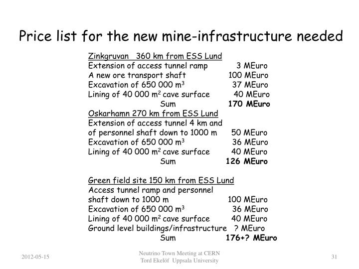 Price list for the new mine-infrastructure needed