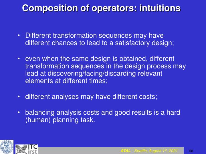Composition of operators: intuitions