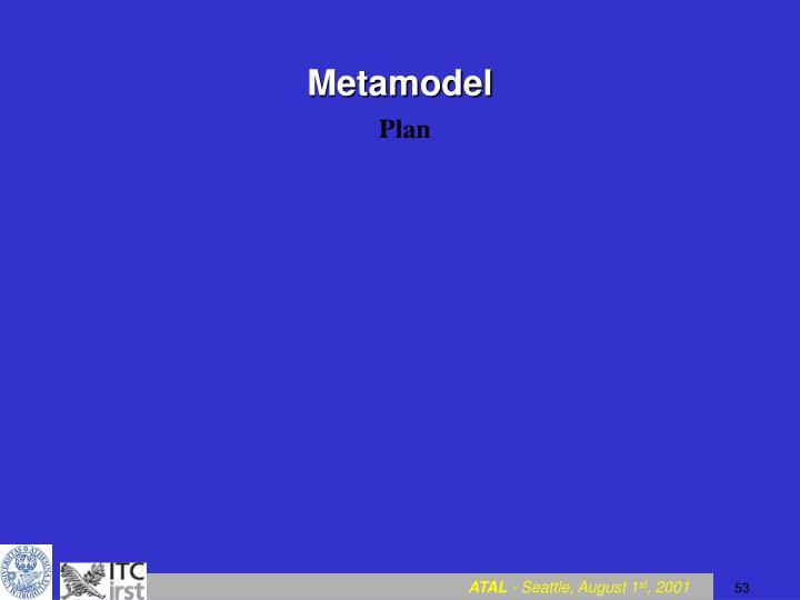 Metamodel