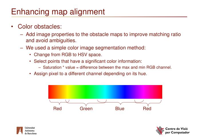 Enhancing map alignment