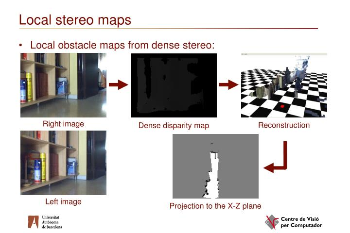 Local stereo maps
