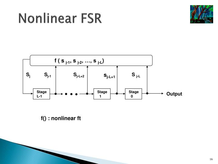 Nonlinear FSR