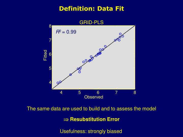 Definition: Data Fit