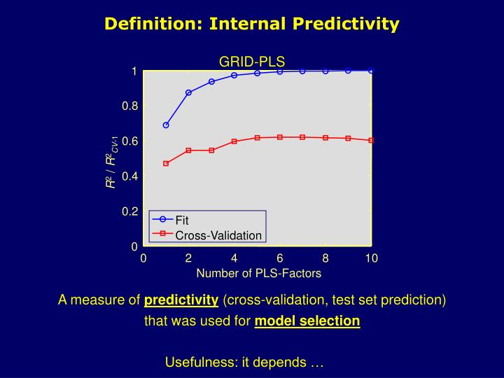 Definition: Internal Predictivity