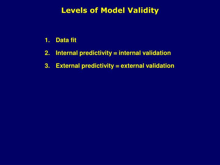 Levels of Model Validity