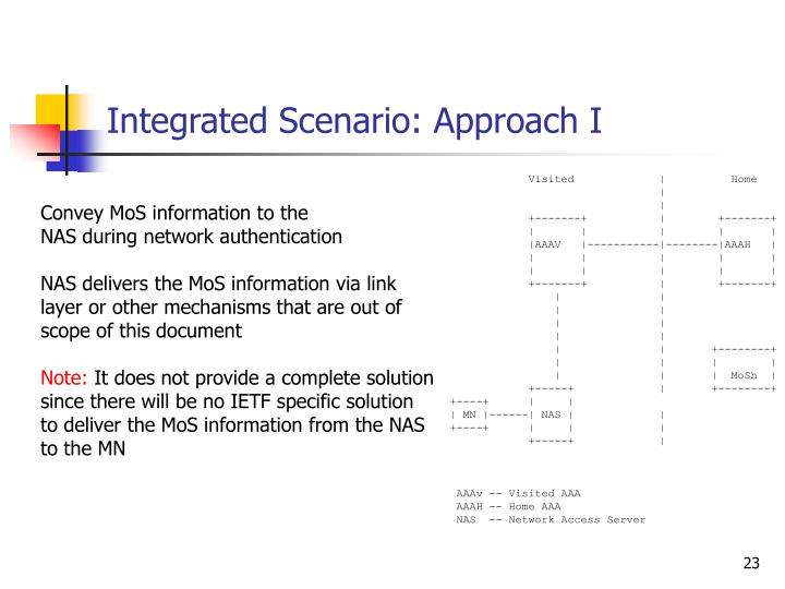Integrated Scenario: Approach I