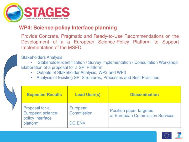 WP4: Science-policy Interface planning