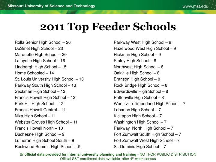 2011 Top Feeder Schools