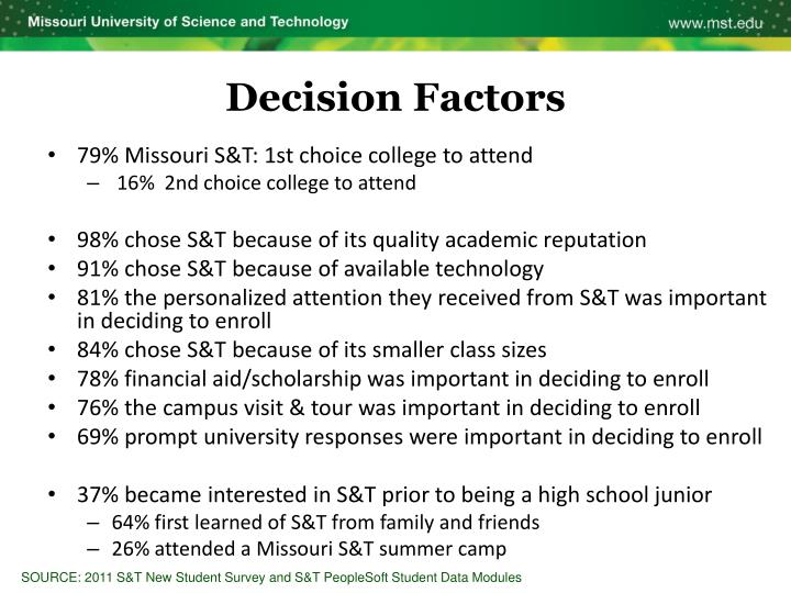 79% Missouri S&T: 1st choice college to attend