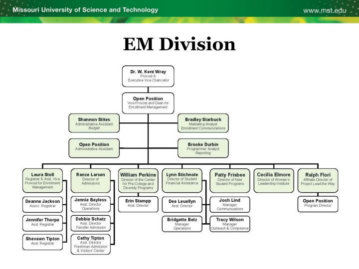 EM Division