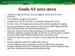 goals ay 2011 2012