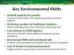 key environmental shifts