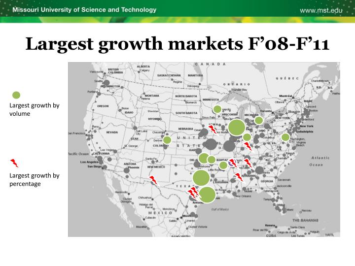 Largest growth markets F'08-F'11