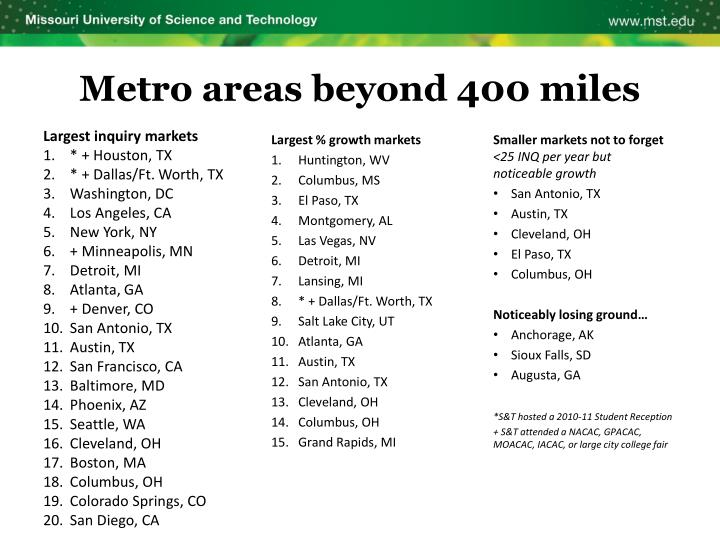Metro areas beyond 400 miles