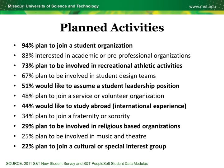 94% plan to join a student organization