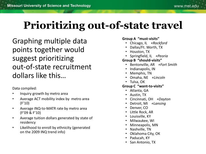 Prioritizing out-of-state travel